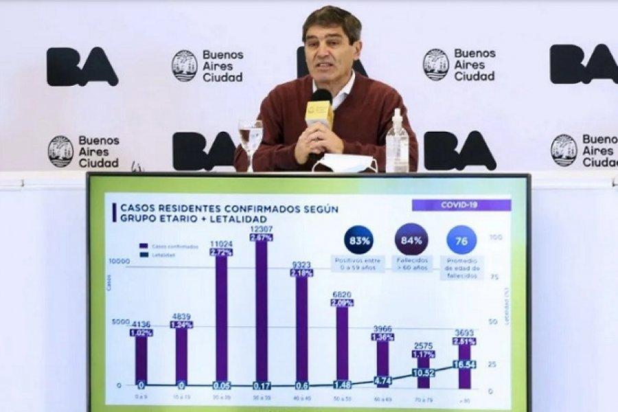 Fernán Quirós: No hay manera de controlar lo que hacen miles de jóvenes en el AMBA