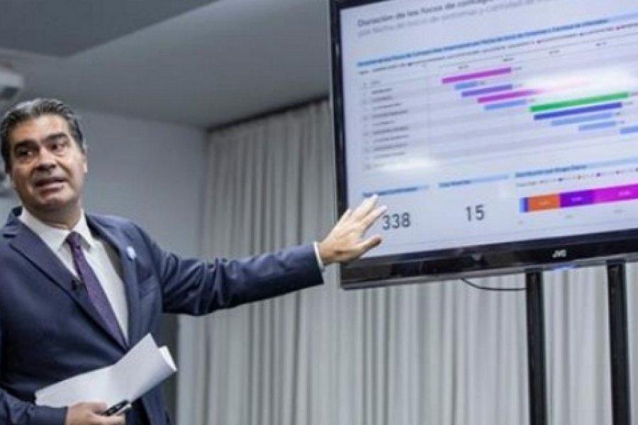 Chaco: El Gobernador vaticinó que la pandemia se extenderá hasta 2021