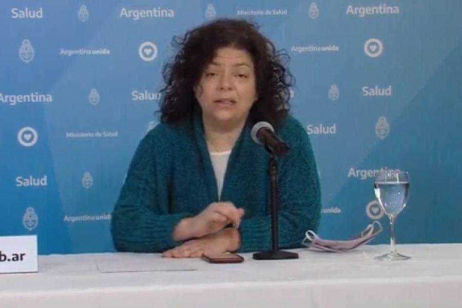 Ya son 12.909 los muertos por Coronavirus en la Argentina