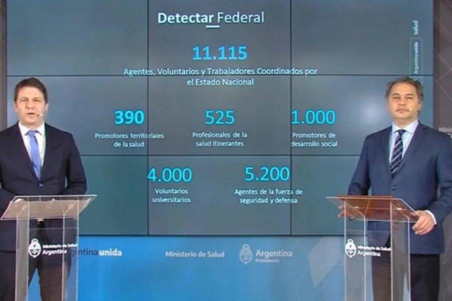 Coronavirus en Argentina: El promedio de casos asciende a 12.452 en la última semana