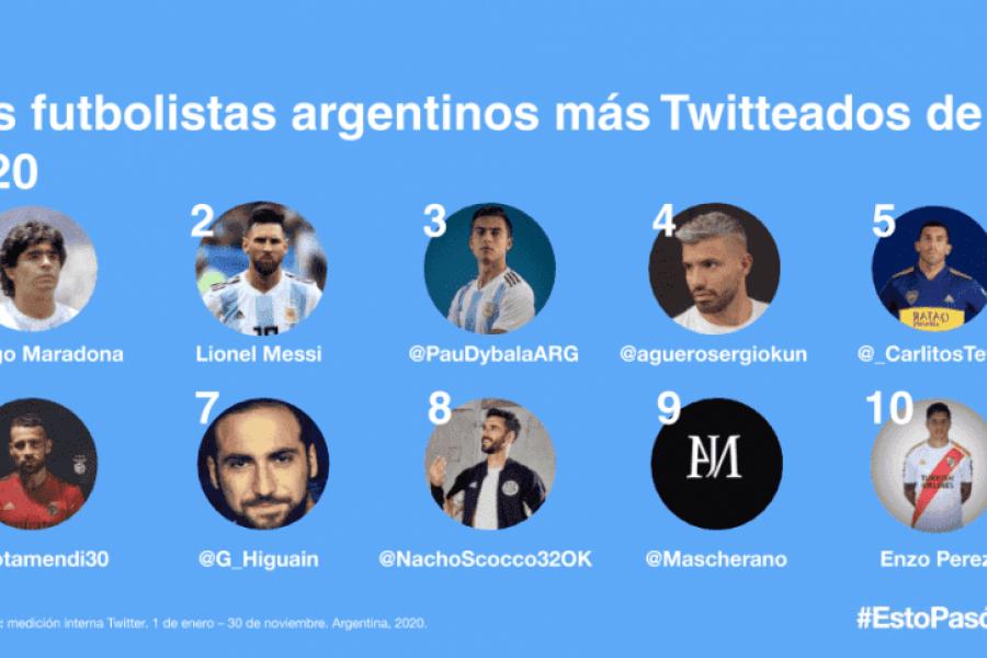 Twitter 2020: los jugadores y equipos más twitteados