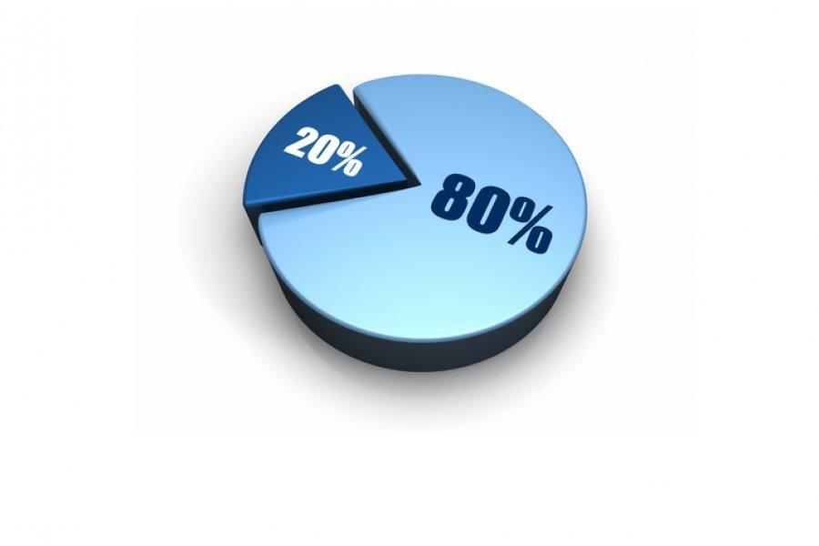 Encuesta CorrientesHoy: El 80% cree que deberían suspenderse las clases en localidades con brotes
