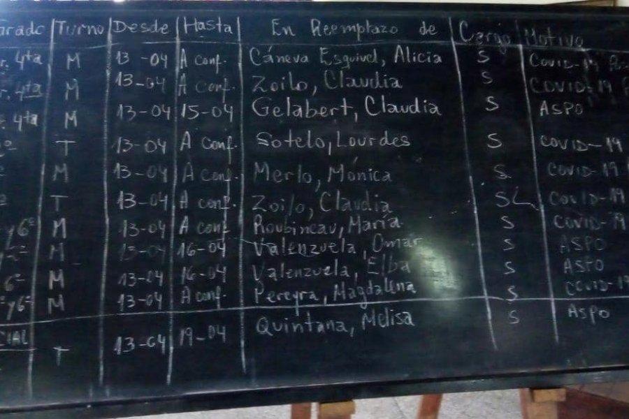 Goya: Impresionantes listas de reemplazos docentes por Covid