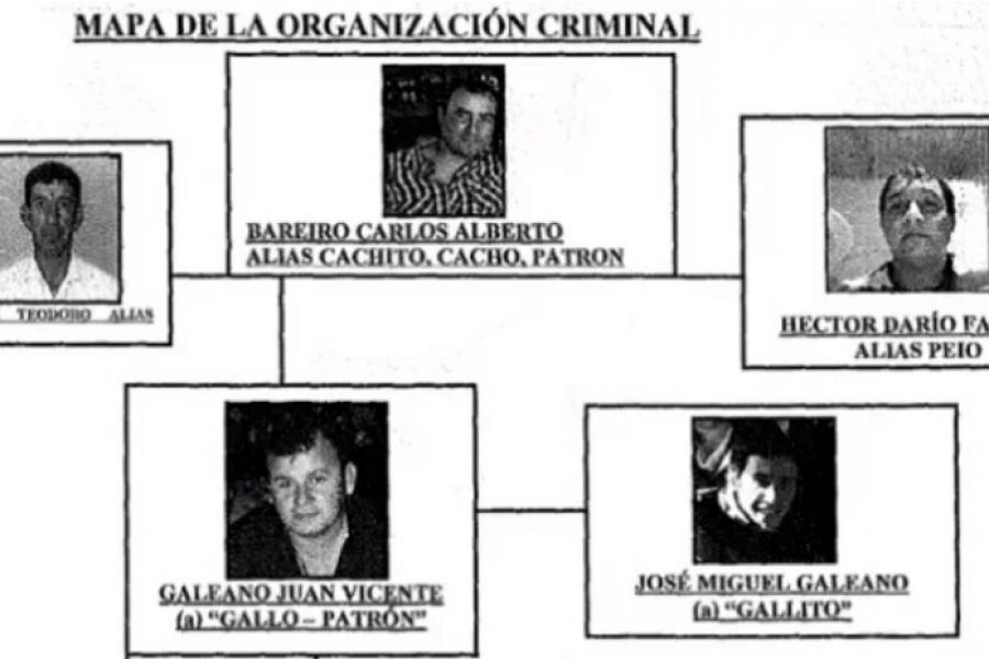 """Causa Sapucay: señalan a """"Cachito"""" Bareiro como el Pablo Escobar de Itatí"""