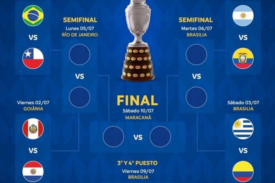 Así quedaron las semifinales de la Copa América tras la clasificación de la Selección Argentina